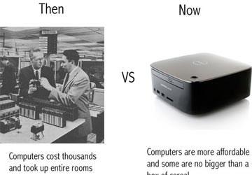 Xưa và nay: Tác động của công nghệ với cuộc sống (Bạn đang ở trang 2) 1