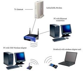 Tự thực hành Wireless miễn phí - Quantrimang.com