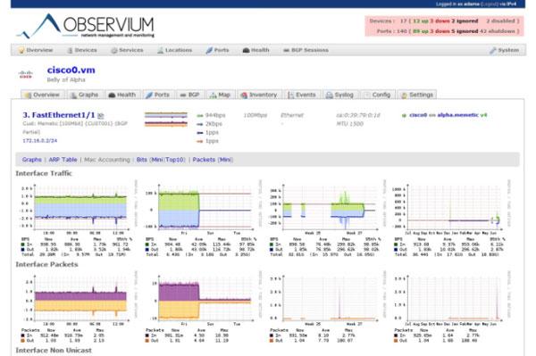 5 công cụ giám sát mạng hữu ích