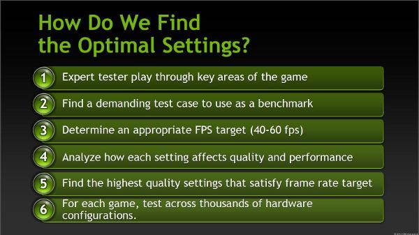 Nvidia giới thiệu phần mềm giúp game thủ tối ưu cài đặt đồ họa
