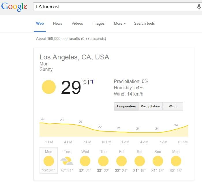 10 từ khóa bí ẩn của google chưa chắc bạn đã biết