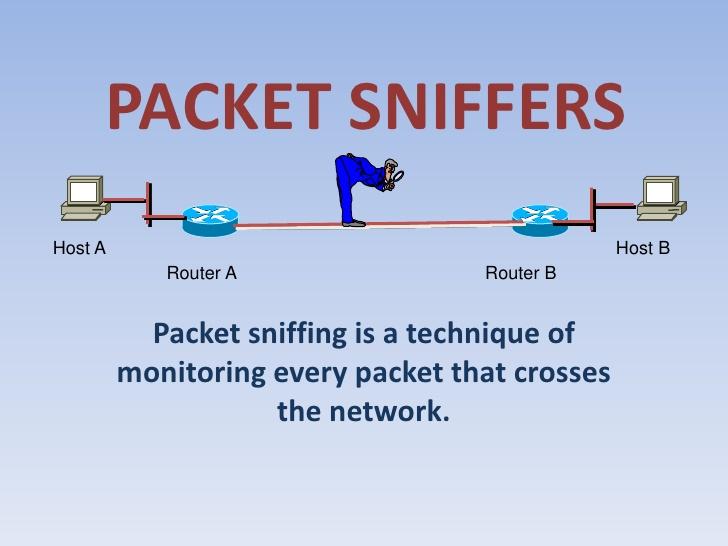 Packet Sniffer là gì?
