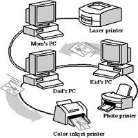 Cách chia sẻ máy in qua mạng Lan