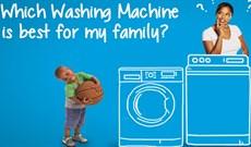 Nên chọn mua máy giặt bao nhiêu kg là hợp lý?
