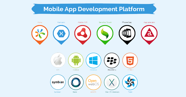 Mobile Application Development S3Corp