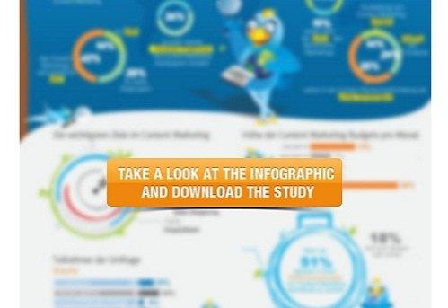 5 thủ thuật Infographics dành cho người mới bắt đầu làm Marketing