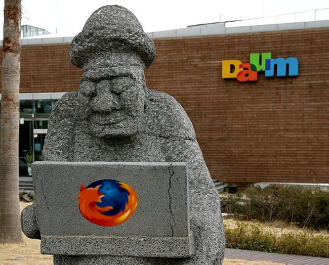 Người dùng Firefox chưa chắc đã biết hết các mẹo này khi sử dụng trình duyệt