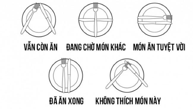 Cách để dao nĩa thể hiện thái độ trong bữa ăn phương Tây