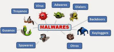 Phân biệt malware, virus và Trojan horse