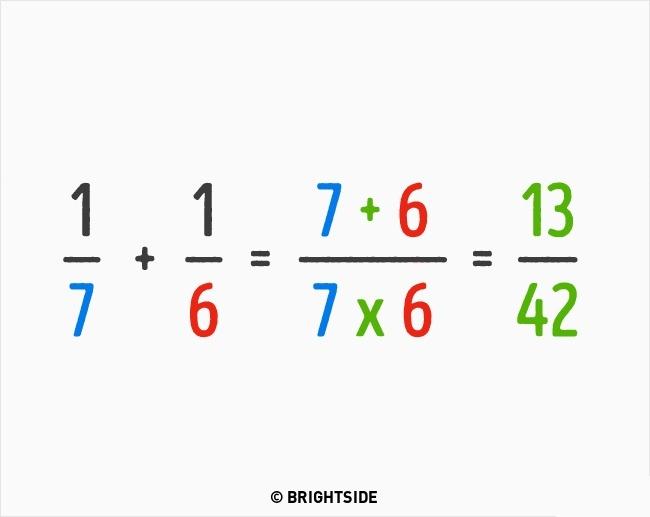 Phương pháp cộng hai phân số nhanh