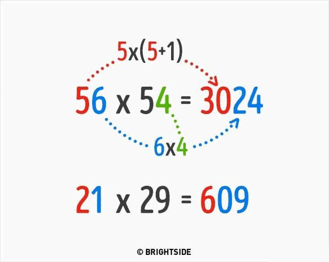 Cách tính nhẩm nhanh phép nhân 2 số có 2 chữ số