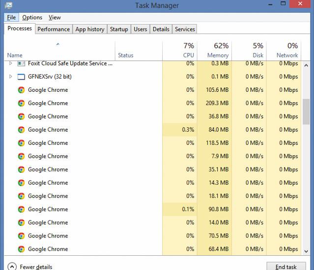 Tìm hiểu vì sao Chrome ngốn RAM quá nhiều và cách khắc phục