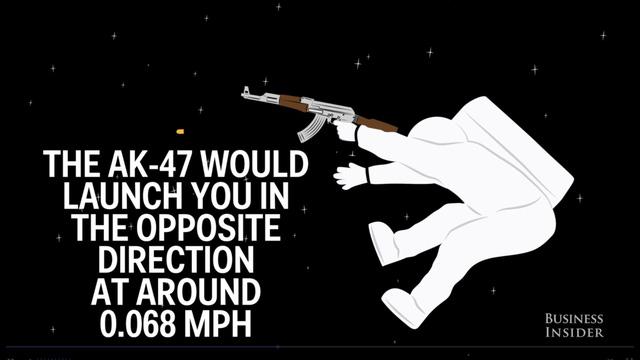 AK-47 bắn ra viên đạn với tốc độ khoảng 2.500 km/h