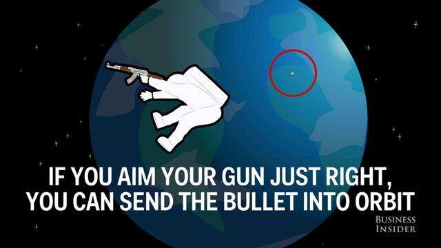 Khẩu súng & Wesson .50 cal, viên đạn được bắn ra với tốc độ khoảng 2.140km/h