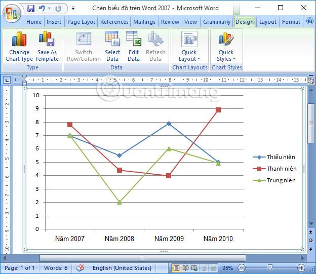 Hướng dẫn chèn, vẽ và tạo biểu đồ trong Word 2007
