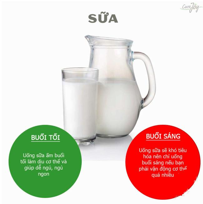 Thời điểm nên và không nên uống sữa