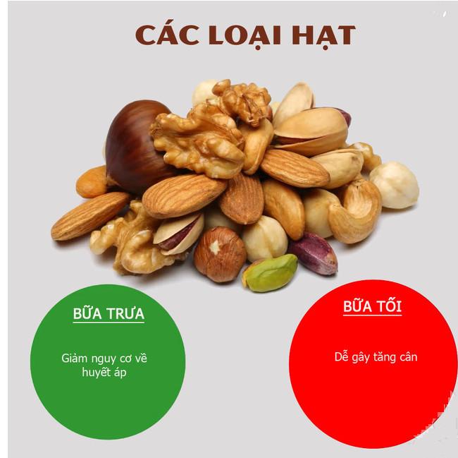Thời điểm nên và không nên tiêu thụ các loại hạt