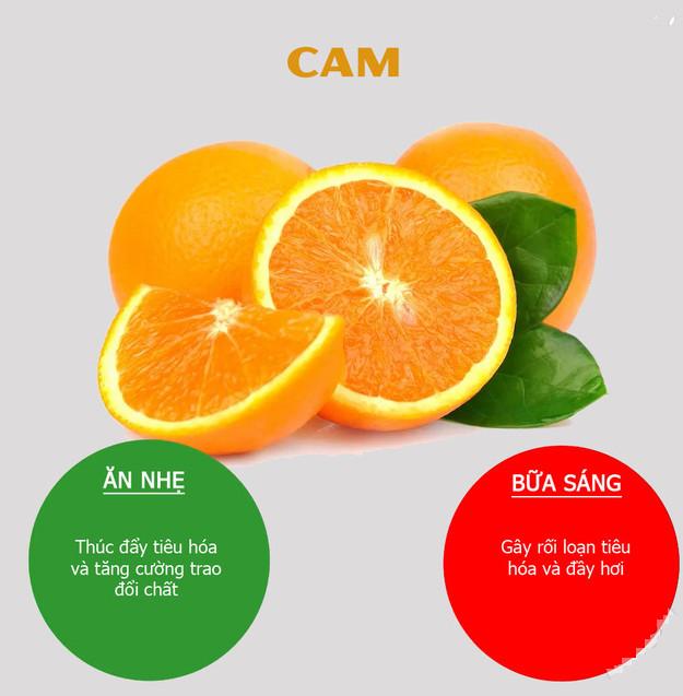 Thời điểm nên và không nên ăn cam