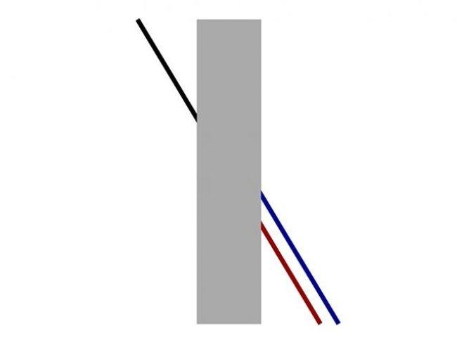 1.Theo bạn, đường kẻ màu đen được tiếp nối bằng đường kẻ màu gì?