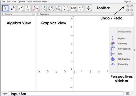GeoGebra online, cách sử dụng GeoGebra cơ bản để vẽ hình, vẽ đồ thị trực quan