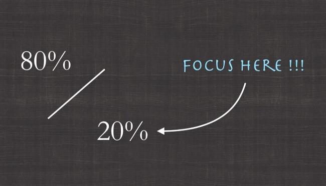 Giải quyết công việc theo nguyên tắc 20%