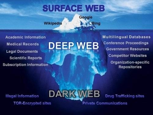 Thế giới Internet được ví với đại dương