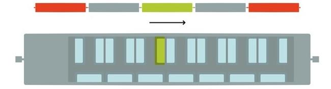Các vị trí an toàn khi đi tàu hỏa