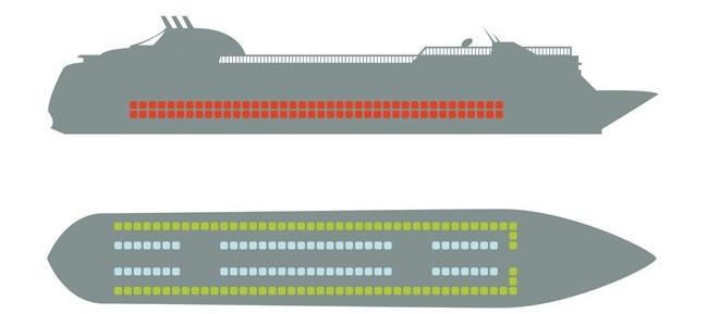 Các vị trí an toàn khi đi tàu thủy