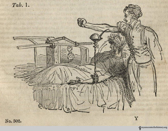 Hình ảnh mô tả thí nghiệm của Blundell
