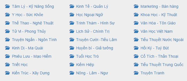 Danh mục sách trên sachvui.com