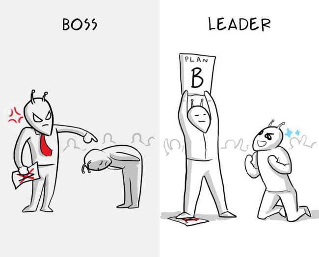 Cách phát triển công việc