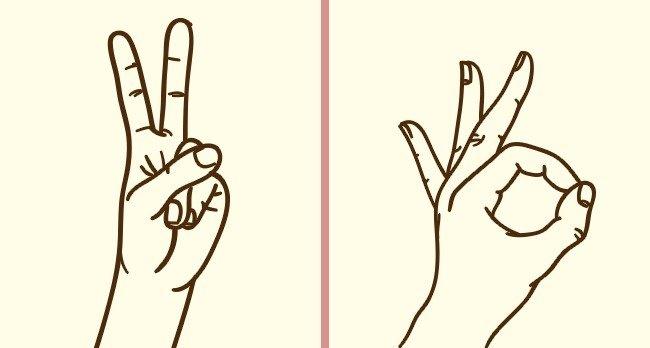 Cử chỉ ngón tay