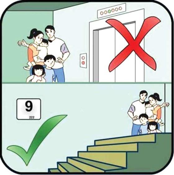 Các biện pháp an toàn
