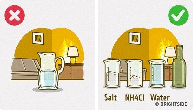 Bình chữa cháy Ammonia