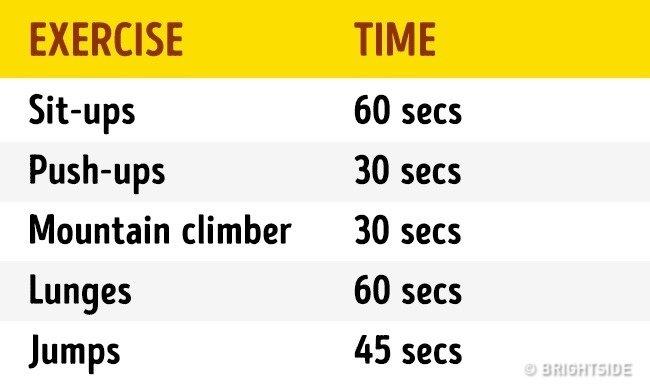 Kế hoạch workout