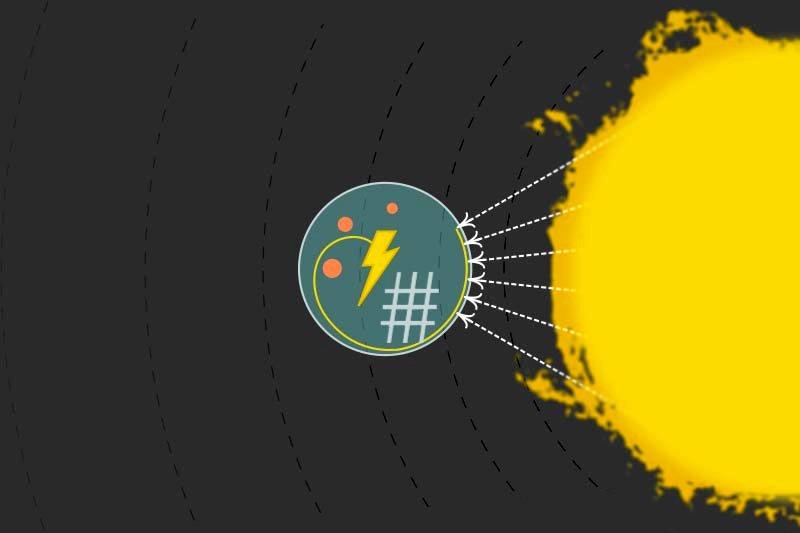 Các vi khuẩn Äầu tiên có mặt trên Trái Äất tá»ng hợp ÄÆ°á»ng từ nÄng lượng Mặt Trá»i, nhÆ°ng không tạo thành oxy