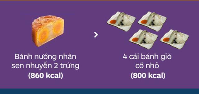 Một chiếc bánh nướng sẽ bằng 4 chiếc bánh giò bạn ăn