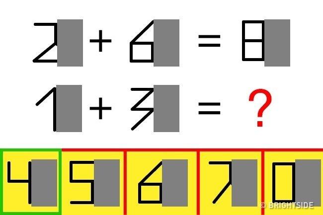 Biểu tượng đầu tiên chính là câu trả lời đúng
