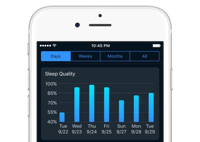 Sleep Cycle phân tích giấc ngủ