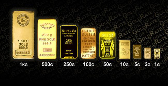 Quy đổi các đơn vị khối lượng của vàng