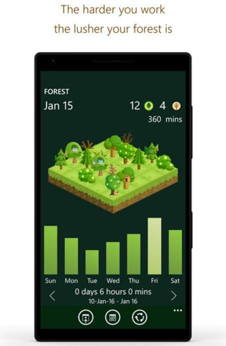 Forest - ứng dụng giảm thiểu mất tập trung