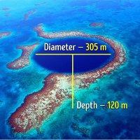 Khám phá 12 kỳ quan bí ẩn nằm sâu dưới đại dương mà ít người đến