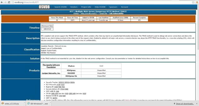 Tìm thông tin về lỗ hổng OSVDB-877