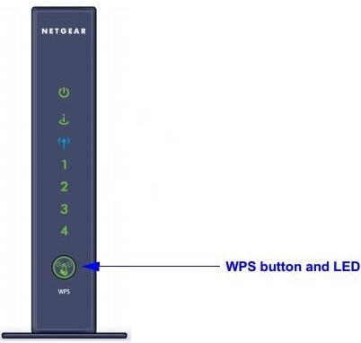 Nút WPS trên router