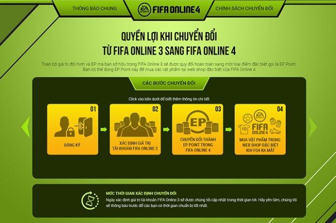Chuyển tài khoản từ FIFA Online 3 sang FIFA Online 4