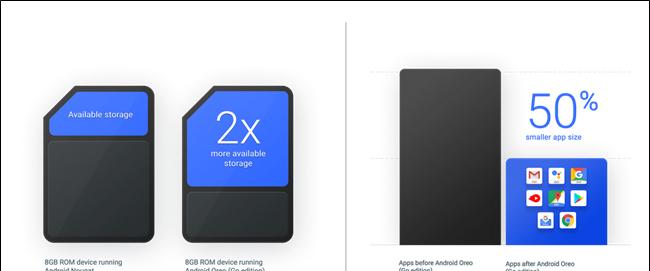 Kích thước Android Go nhỏ hơn so với Android gốc
