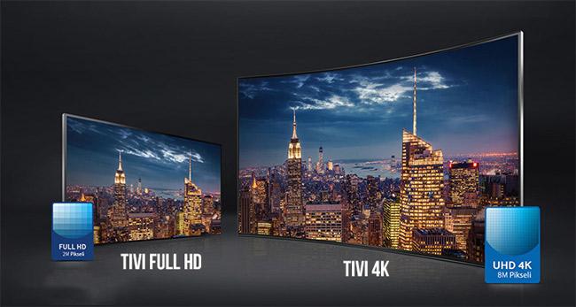 Tivi độ phân giải 4K sắc nét, kích thước từ 43- 49 inch.