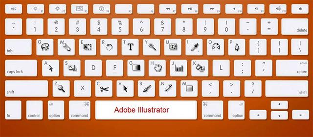 Tổng hợp những phím tắt Adobe Illustrator thường dùng.