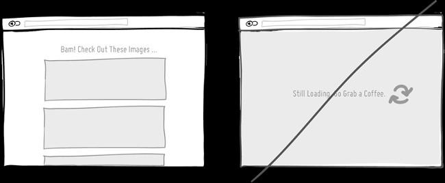 Tăng tốc độ tải trang cho website của bạn