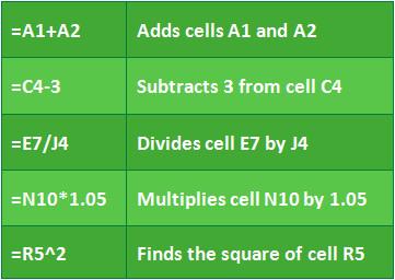 Các công thức cũng có thể bao gồm một kết hợp các tham chiếu ô và số